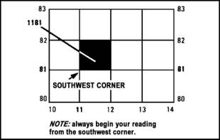 Land Nav Task 4 - Determine the Grid Coordinates of a Point on a ...
