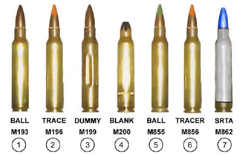 Ammunition Types And Characteristics Armystudyguide Com