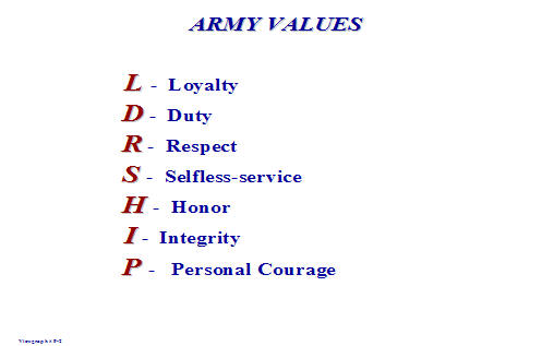 army values powerpoint presentation com  army values powerpoint presentation