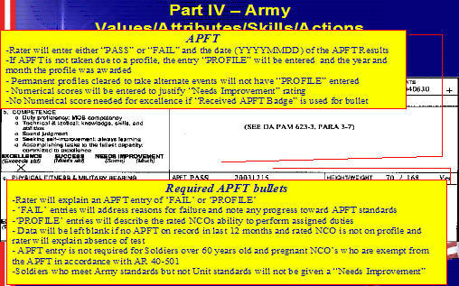 BMST | Army Study Guide